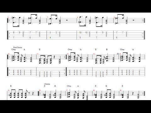 Guitar guitar tabs love yourself : ♫ Justin Bieber - Love Yourself ♫ Easy Guitar Lesson ...