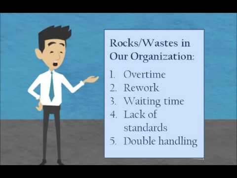 Identifying and Eliminating Non-Value Add Work (Waste)