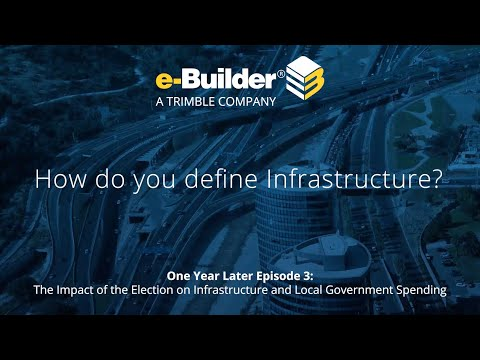 How do you define Infrastructure?
