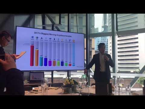 The Australian China Entrepreneurs Investment Forum