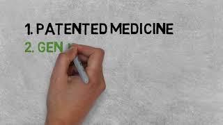 generic vs branded