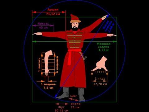 10 интересных фактов из жизни Михаила Ломоносова Всё