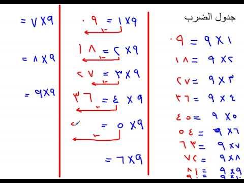 كيفية تعلم جدول الضرب بطريقة