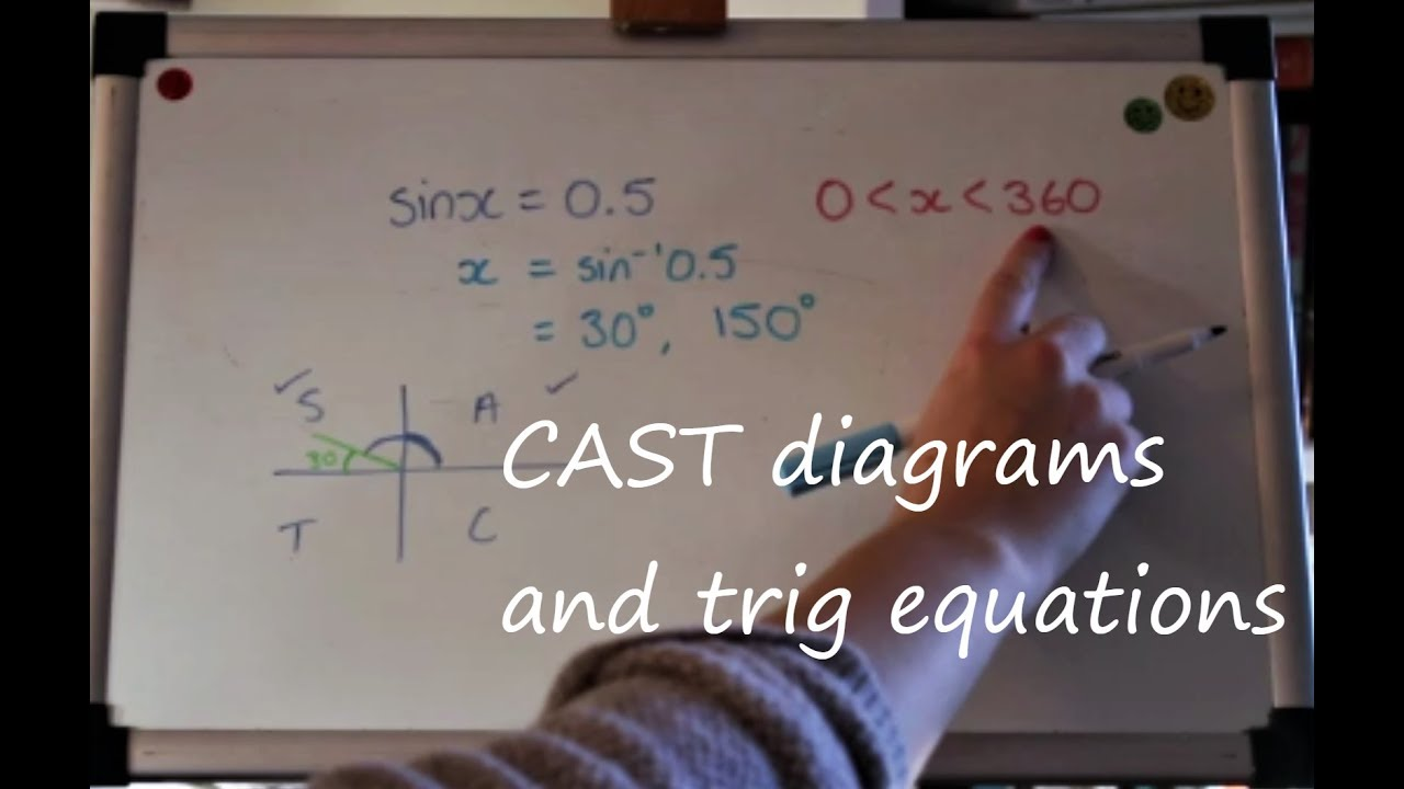 Trigonometry Cast Diagrams And Solving Equations