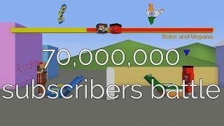 PewDiePie vs T Series - The battle of 70M Subscribers