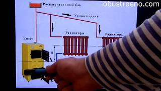 видео Подбор диаметра труб в двухтрубной системе отопления