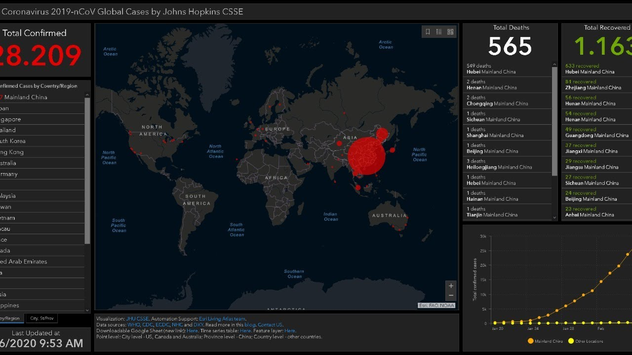 LIVE Coronavirus death toll and infections Real Time Counter
