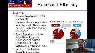 U.S Government Lesson 8- Political Socialization and Ideology