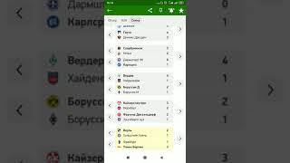 Прогноз на матч Кубка Германии Верль - Унион Берлин смотреть онлайн бесплатно