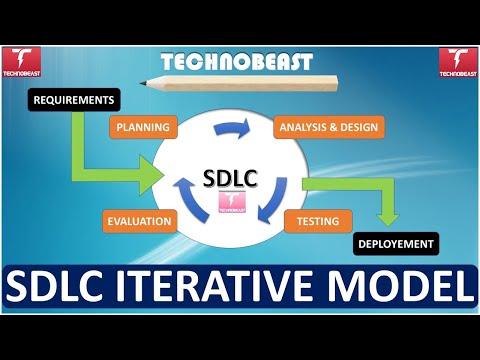 sdlc-iterative-model-#softwaretesting#software-engineering