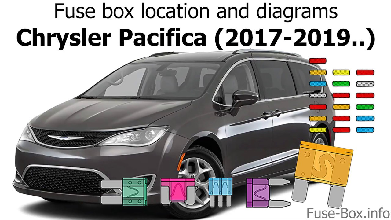 Fuse box location and diagrams: Chrysler Pacifica (2017-2019...) - YouTube  YouTube