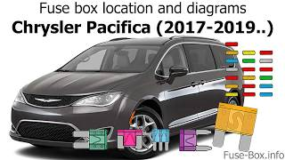 Fuse box location and diagrams: Chrysler Pacifica (2017-2019...) - YouTubeYouTube