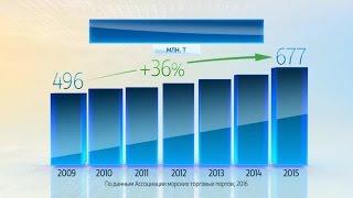 Россия в цифрах. Морские грузоперевозки в 2015 году(Россия в цифрах. Морские грузоперевозки в 2015 году. Графика компании