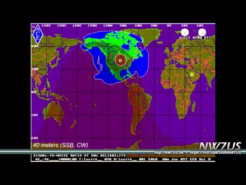2014 Field Day Propagation Forecast by NW7US