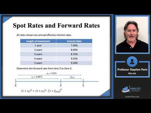 Spot Rates and Forward Rates (SOA Exam FM – Financial Mathematics – Module 4, Section 6)