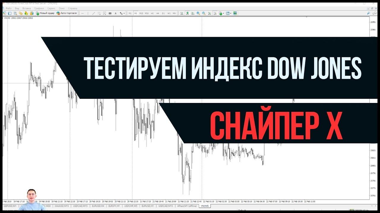 Тестируем стратегию Снайпер Х на индексе Dow Jones