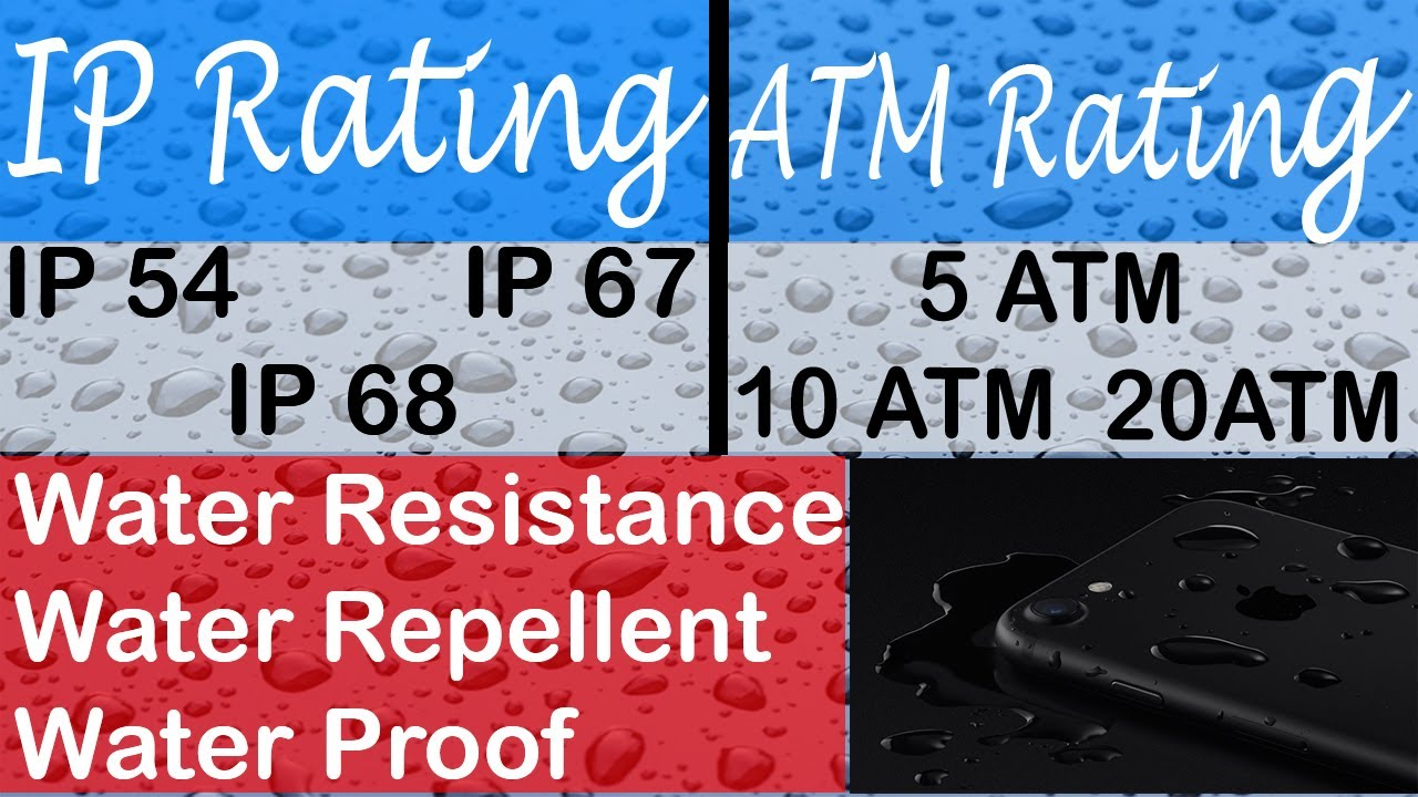 Ip Rating Atm Rating Water Proof Resistance Repellentdustproof Explained Hindi