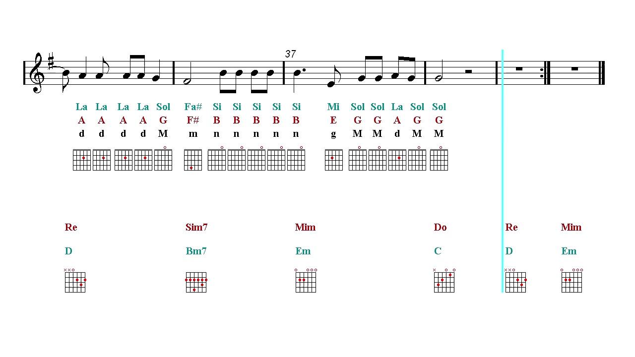 Guitar Duet Notes Chord Tutorial Let Her Go Passenger Sheet