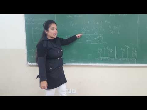 Amplitude Modulation by Abhilasha Joshi