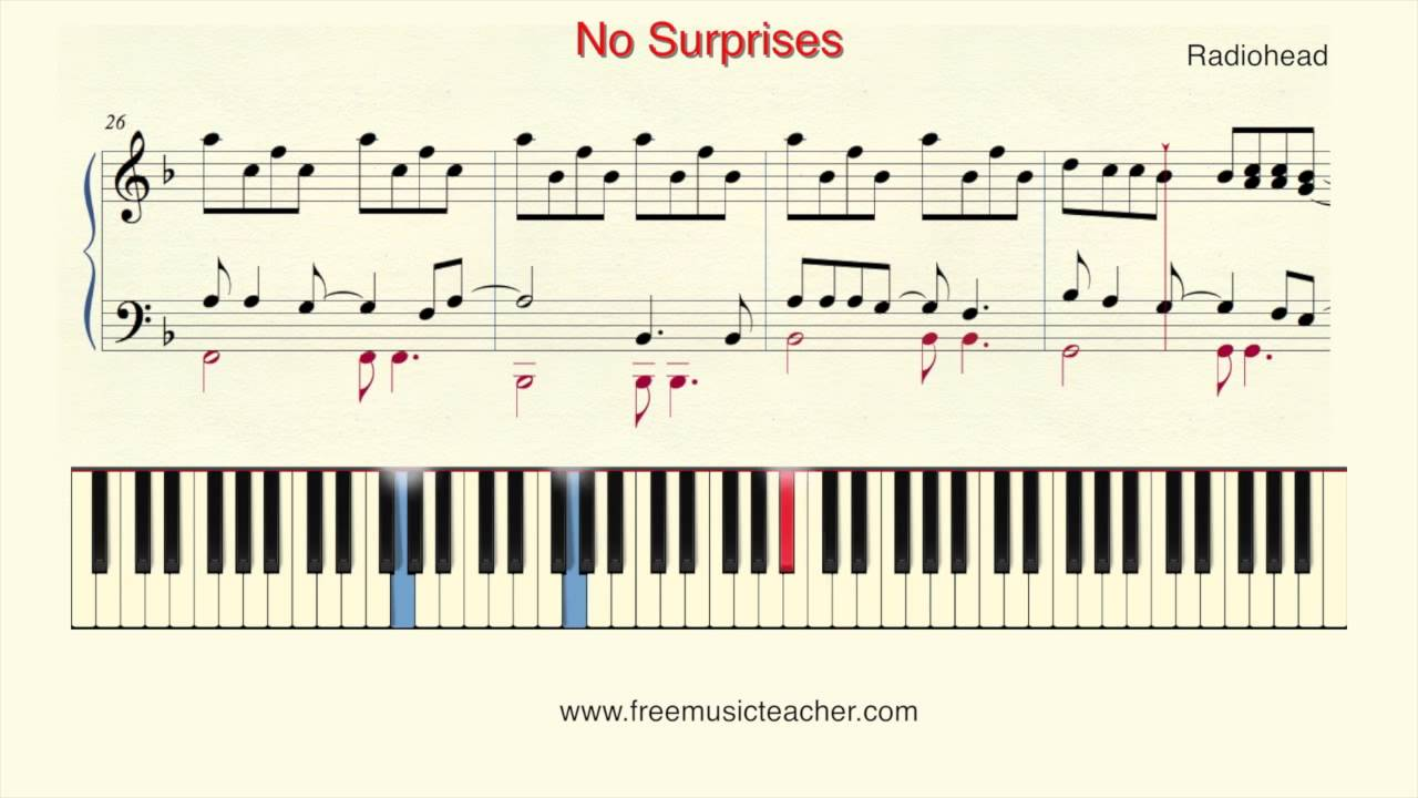 radiohead no surprises piano sheet music pdf