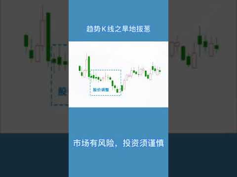 趋势K线之旱地拔葱(又名突破起飞)