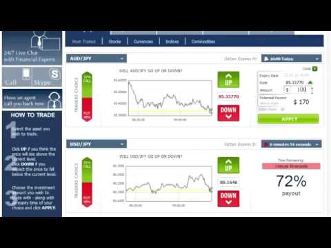 Binary Options Trading Strategy For Beginners Forex