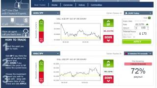 Binary Options Trading Strategy For Beginners Forex Trading Binary Options