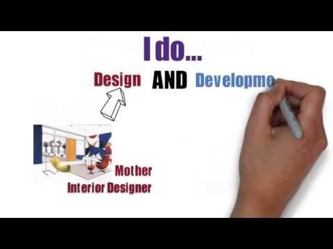 Website Designer and Developer Richard Ambrose