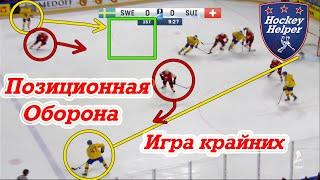 Позиционная оборона в хоккее когда шайба наверху. Игра крайних нападающих Часть 1