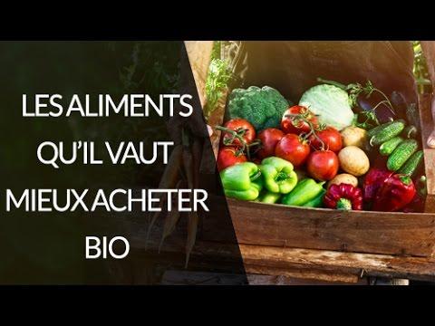 Les aliments qu'il vaut mieux acheter bio - Question Nutrition :