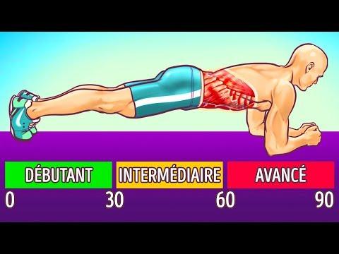 8 Exercices Pour Brûler Les Graisses Du Ventre Sans Courir Ni Se Mettre Au Régime