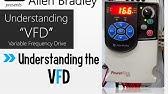 Allen bradley powerflex 4m invertert drive - YouTube