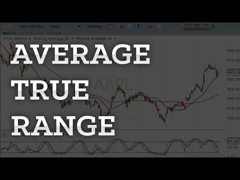 Average true range trading strategies