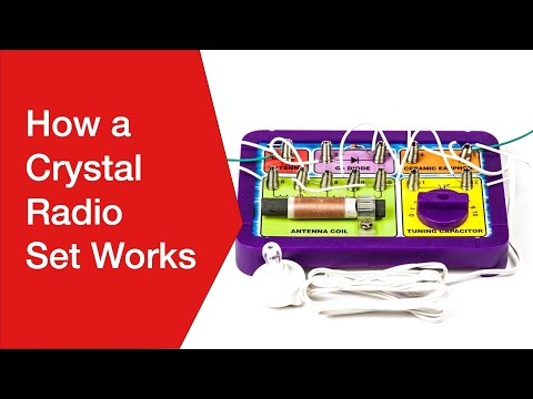 How a Crystal Radio Set Works