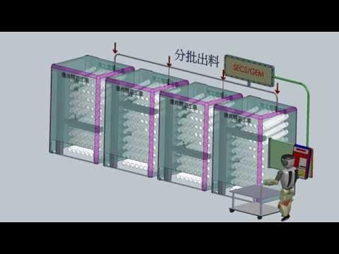 線邊倉儲系統