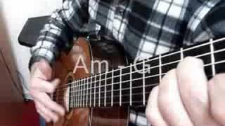 фламенко для начинающих. расгеадо.(часть видео - школы)