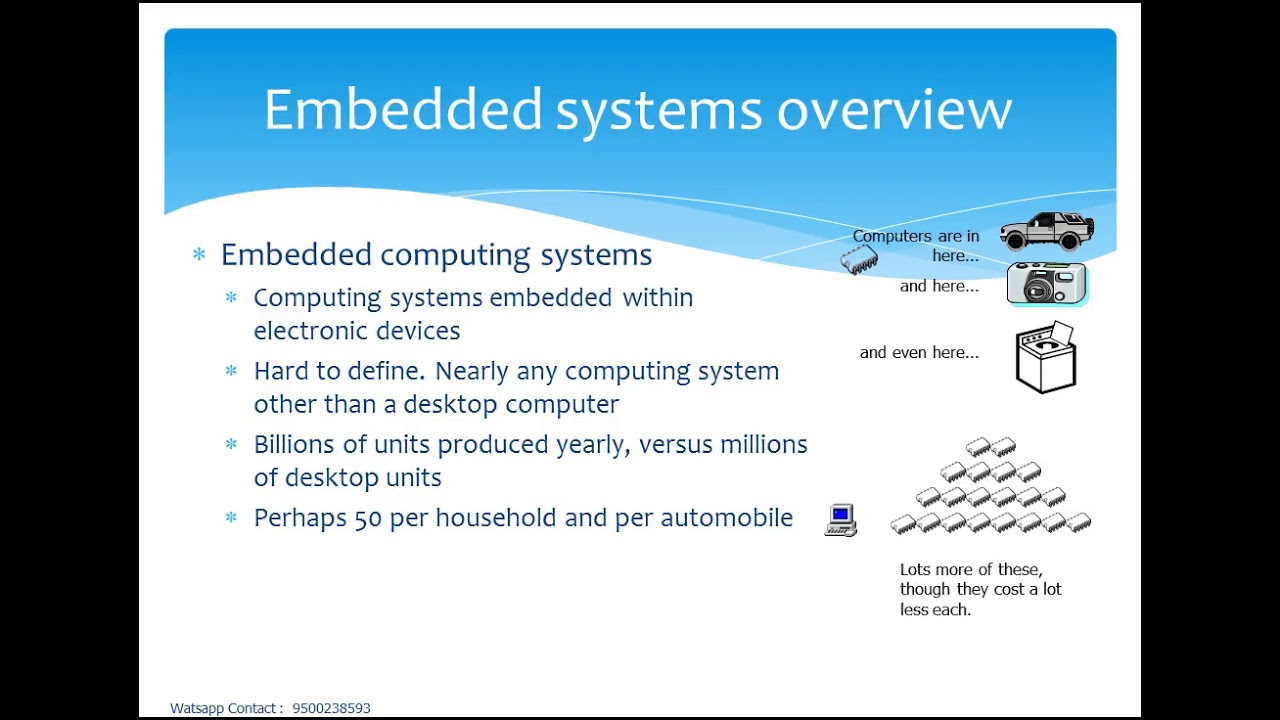 Real life examples of embedded systems the engineering projects.
