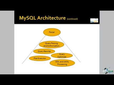 MySQL Database 2016 - part 2