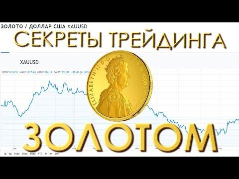 Секреты торговли Золотом XAUUSD
