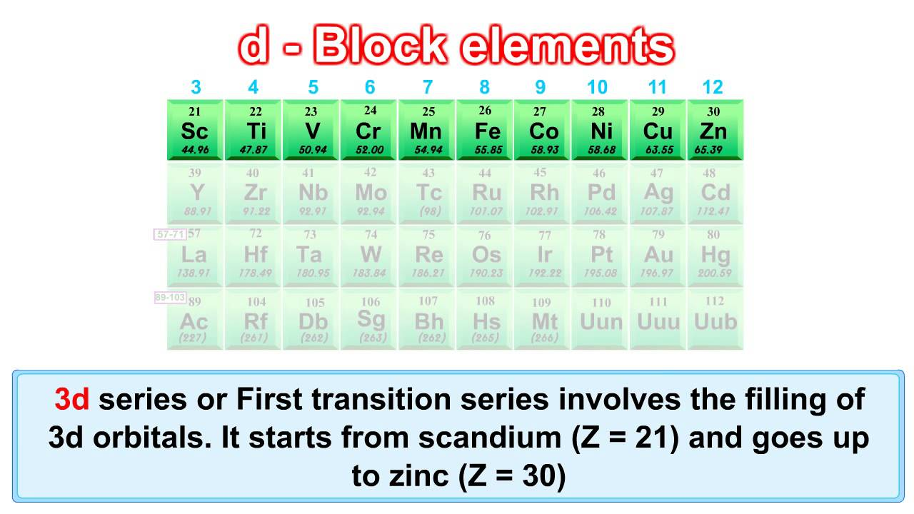In periodic table what are the classification of d block elements in periodic table what are the classification of d block elements youtube urtaz Images