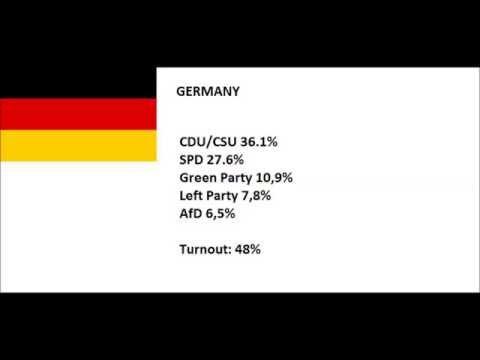 EU Parliament Elections 2014 - Germany, Exit Poll Predictions