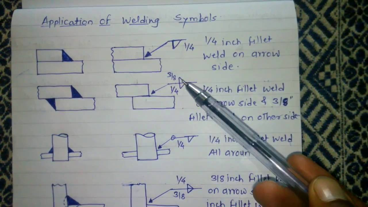 welding symbol application on fabrication drawing part 2 [ 1280 x 720 Pixel ]