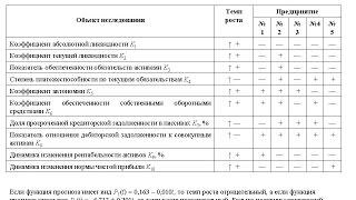 Кризис в ГППО Псковпассажиравтотранс и возможное банкротство предприятия, некомпетентность Кузнецова