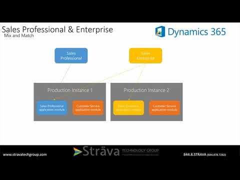 Microsoft Dynamics CRM/365 Pricing | Partner Dynamics CRM