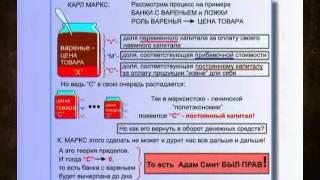 видео Плановая и рыночная экономика