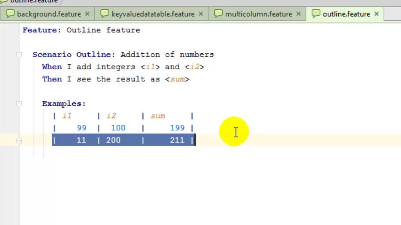 Writing cucumber feature files using Gherkin
