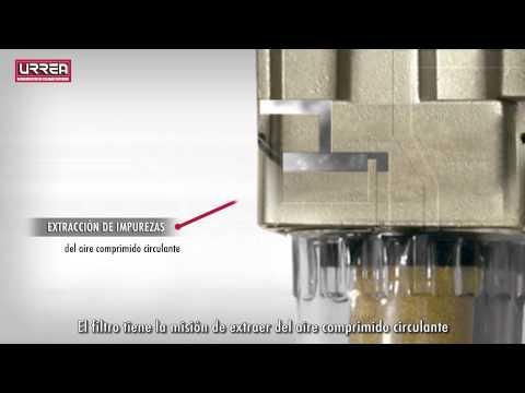 Filtros Reguladores y Lubricadores de Aire URREA México