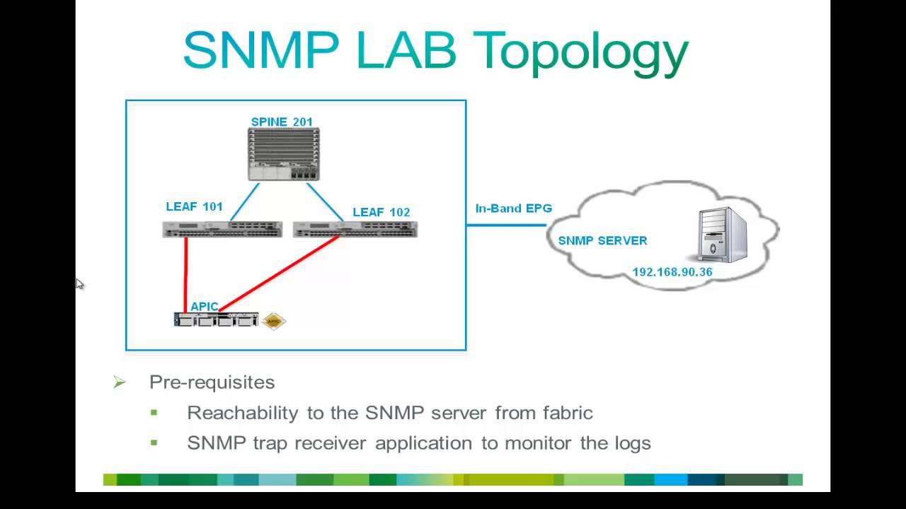Cisco ACI LAB-4: Configuring SNMP