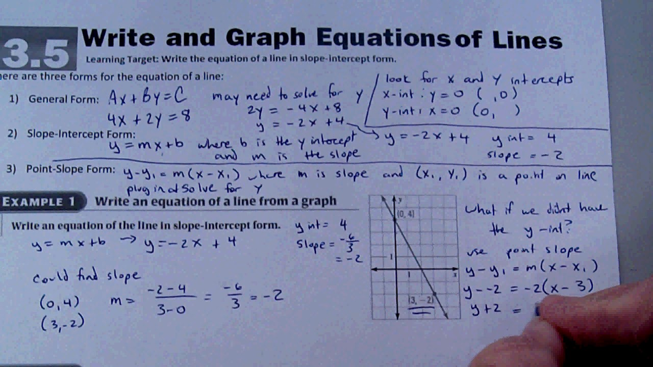 Geo a notes write and graph equations of lines c3s5 youtube geo a notes write and graph equations of lines c3s5 falaconquin