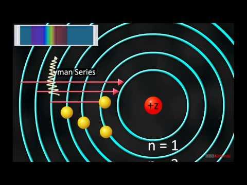 Spectral Lines of Hydrogen Atom